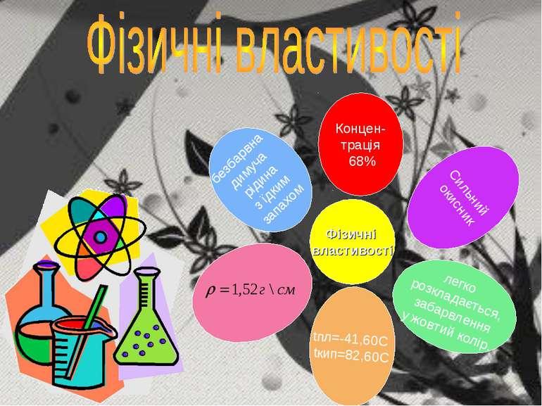 Фізичні властивості безбарвна димуча рідина з їдким запахом Сильний окисник л...
