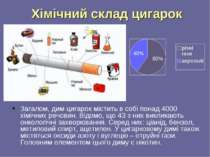 Хімічний склад цигарок Загалом, дим цигарок містить в собі понад 4000 хімічни...