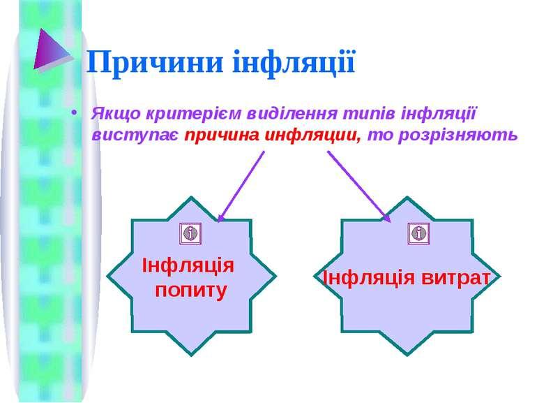 Причини інфляції Якщо критерієм виділення типів інфляції виступає причина инф...