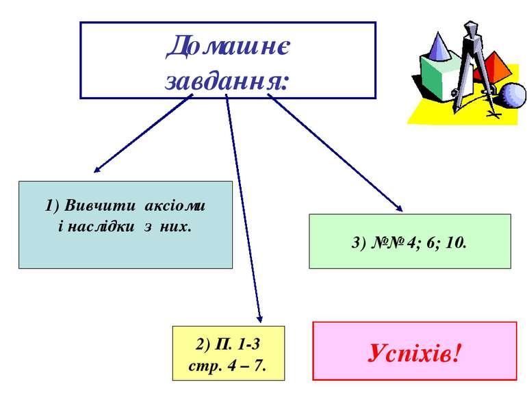 Домашнє завдання: Вивчити аксіоми і наслідки з них. 2) П. 1-3 стр. 4 – 7. 3) ...