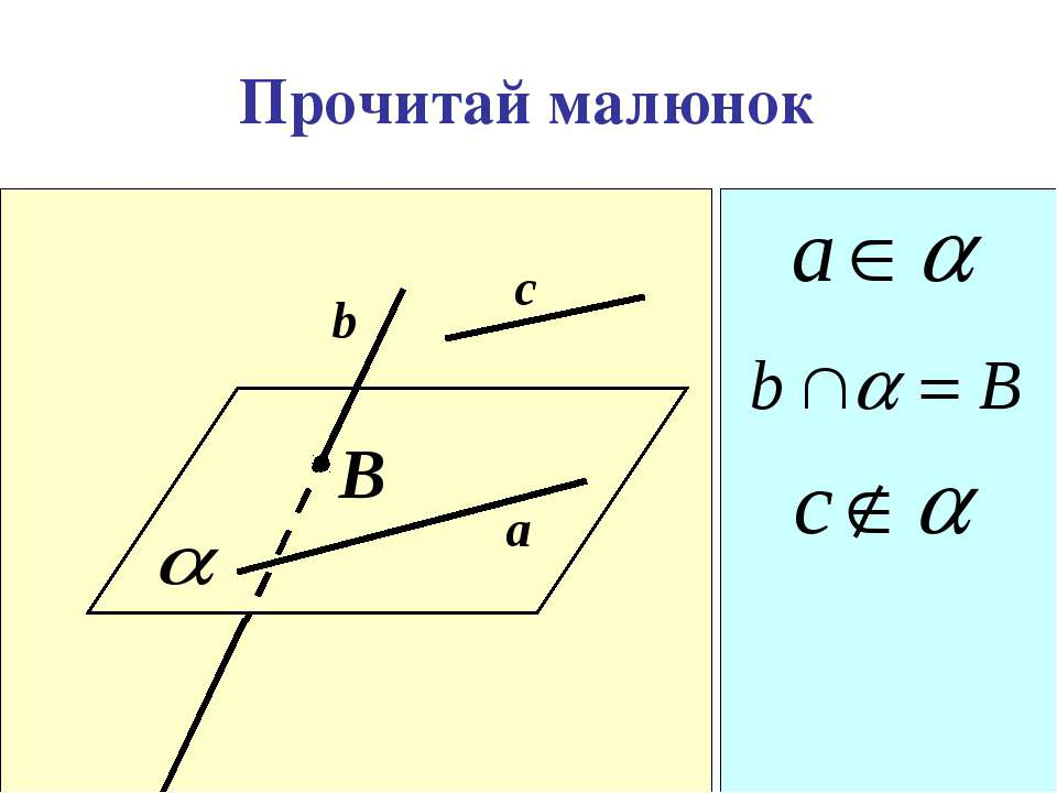 Прочитай малюнок B c b a