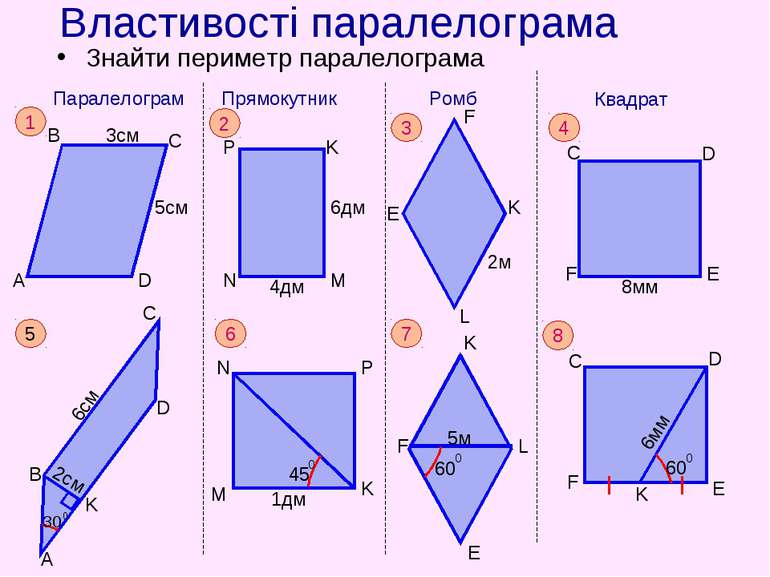 Властивості паралелограма Знайти периметр паралелограма