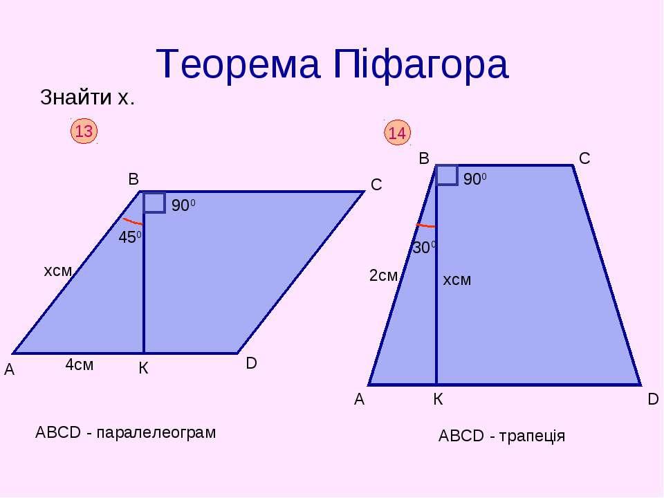 Теорема Піфагора Знайти х.