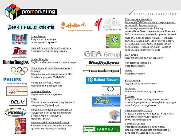 Деякі з наших клієнтів Союз Віктан: Розробка і реалізація спонсорської страте...