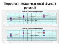 Перевірка неадекватності функції регресії