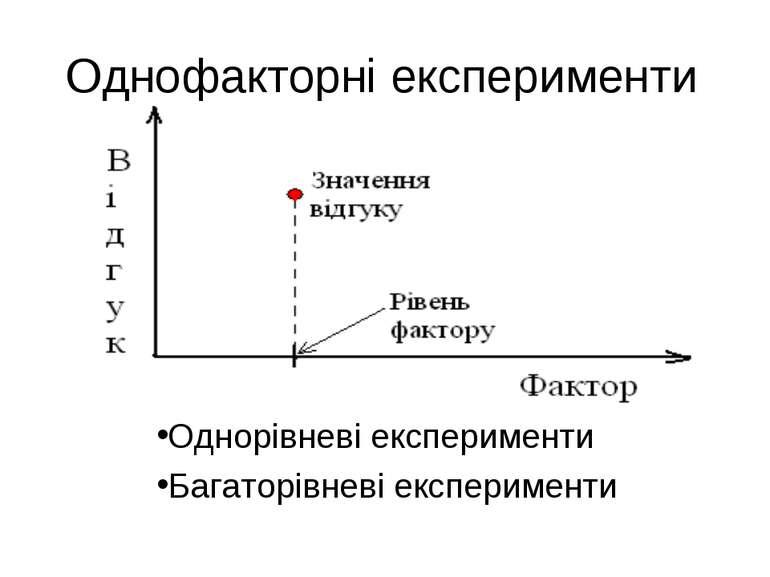 Однофакторні експерименти Однорівневі експерименти Багаторівневі експерименти