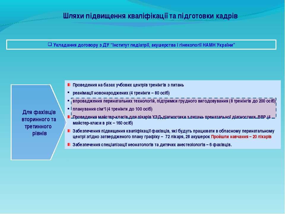 Проведення на базах учбових центрів тренінгів з питань реанімації новонародже...