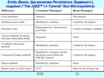 "Entity Beans. Два механізми Persistence. Відмінності у кодуванні (""The J2EE™ ..."
