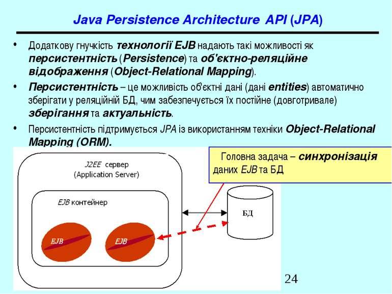 Java Persistence Architecture API (JPA) Додаткову гнучкість технології EJB на...