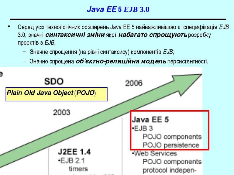 Java EE 5 EJB 3.0 Серед усіх технологічних розширень Java EE 5 найважливішою ...