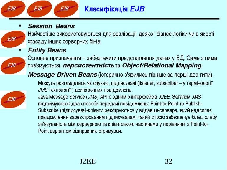 Класифікація EJB Session Beans Найчастіше використовуються для реалізації дея...
