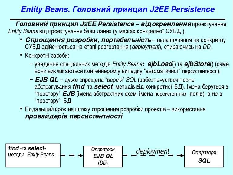 Entity Beans. Головний принцип J2EE Persistence Головний принцип J2EE Persist...