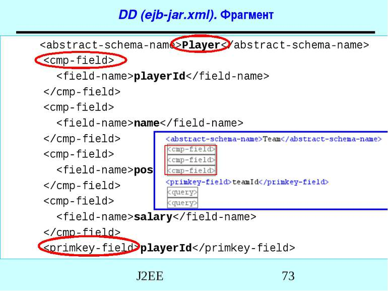DD (ejb-jar.xml). Фрагмент Player playerId name position salary playerId J2EE