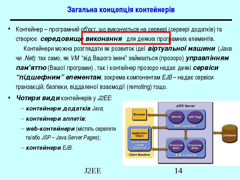 Загальна концепція контейнерів Контейнер – програмний об'єкт, що виконується ...