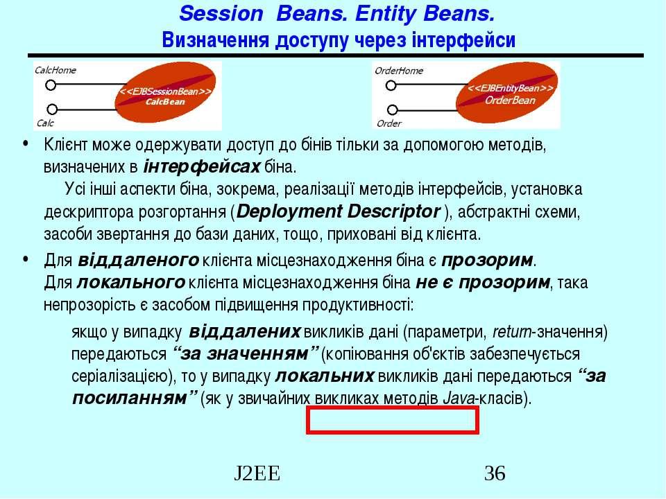 Session Beans. Entity Beans. Визначення доступу через інтерфейси Клієнт може ...