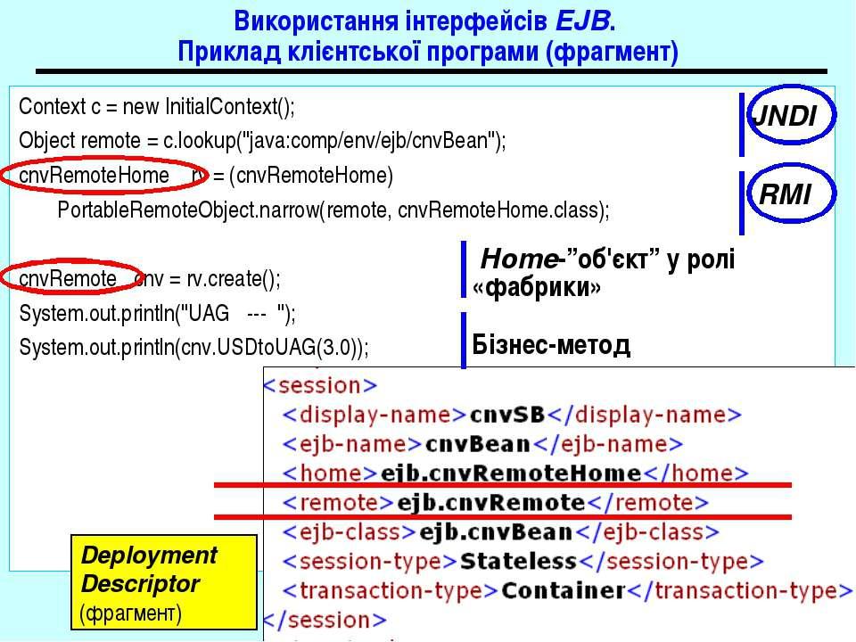Використання інтерфейсів EJB. Приклад клієнтської програми (фрагмент) Context...