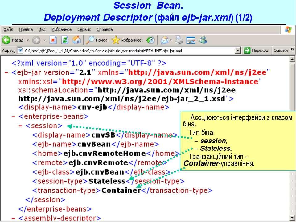 Session Bean. Deployment Descriptor (файл ejb-jar.xml) (1/2) Асоціюються інте...