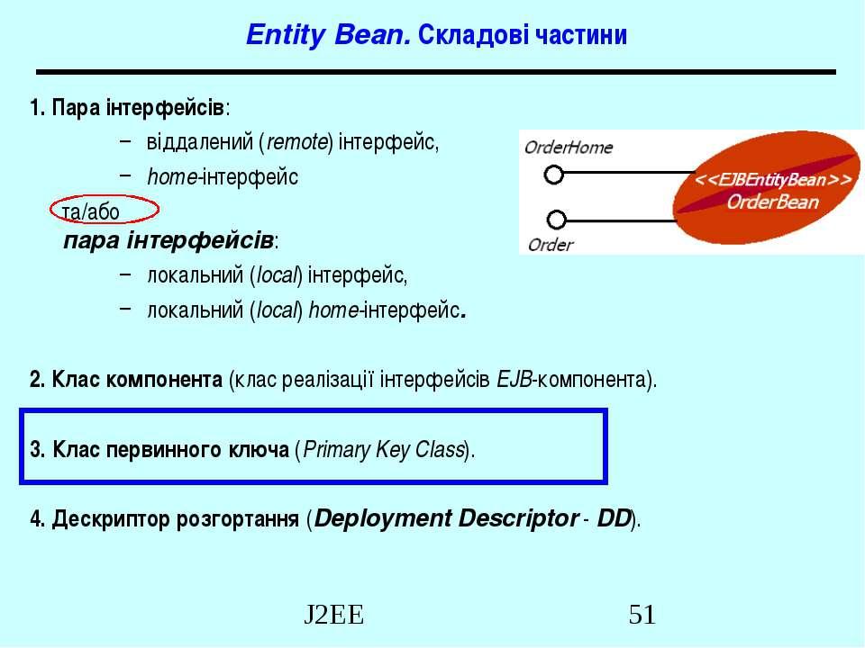 Entity Bean. Складові частини 1. Пара інтерфейсів: віддалений (remote) інтерф...