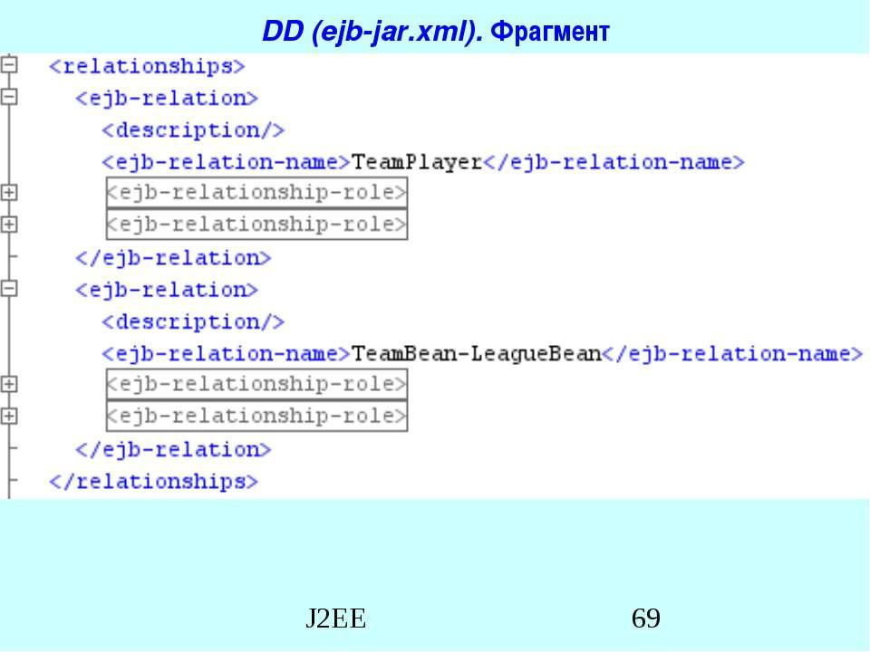 DD (ejb-jar.xml). Фрагмент J2EE