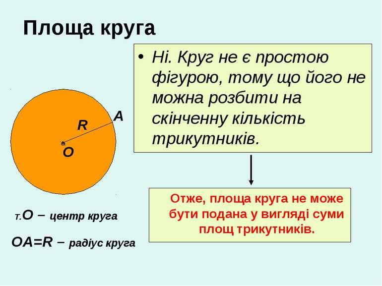 Площа круга Ні. Круг не є простою фігурою, тому що його не можна розбити на с...