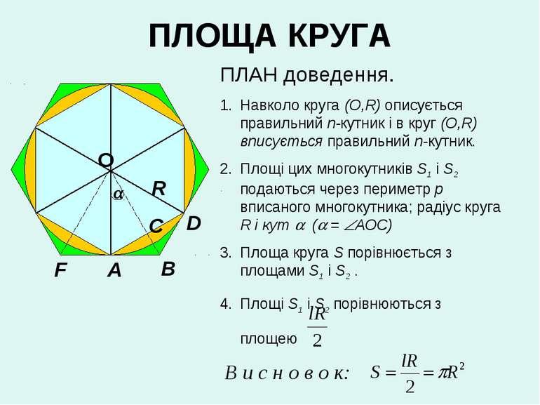 ПЛОЩА КРУГА ПЛАН доведення. Навколо круга (О,R) описується правильний n-кутни...