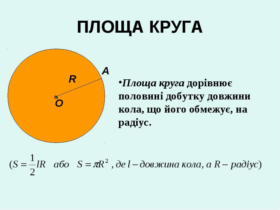 ПЛОЩА КРУГА Площа круга дорівнює половині добутку довжини кола, що його обмеж...