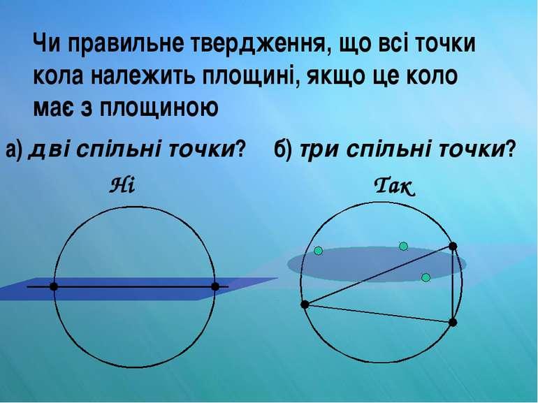Чи правильне твердження, що всі точки кола належить площині, якщо це коло має...