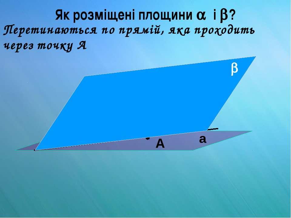 Як розміщені площини і ? Перетинаються по прямій, яка проходить через точку А...