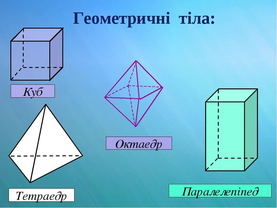 Геометричні тіла: Куб Паралелепіпед Тетраедр Октаедр