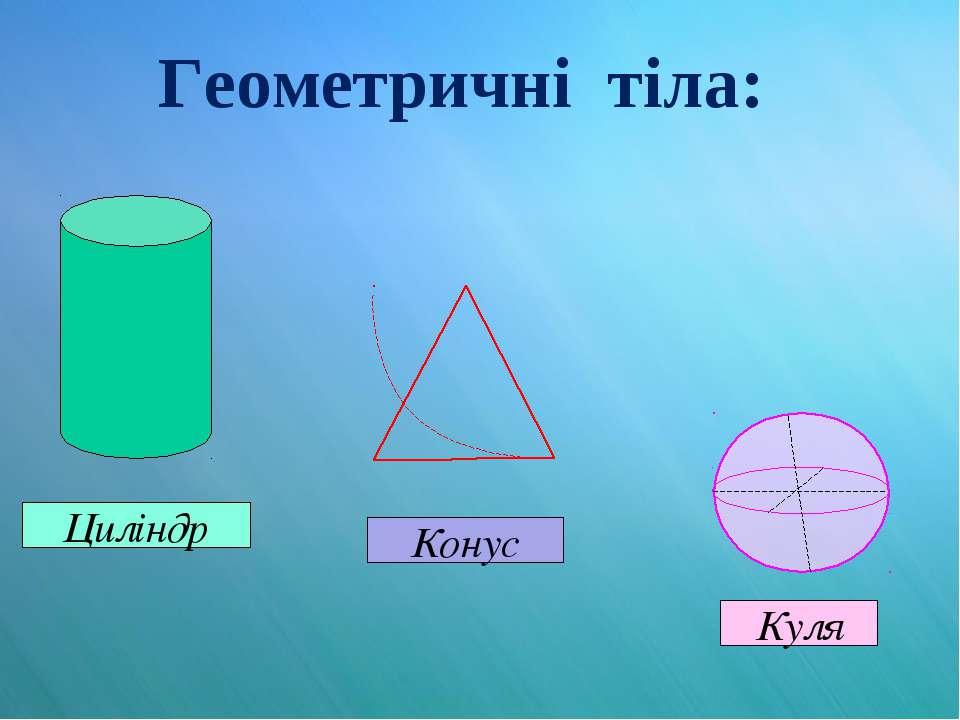 Геометричні тіла: Циліндр Конус Куля