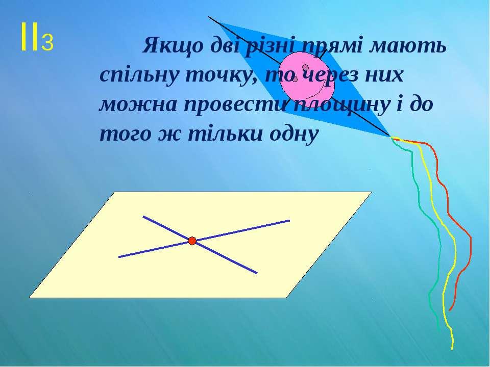II3 Якщо дві різні прямі мають спільну точку, то через них можна провести пло...