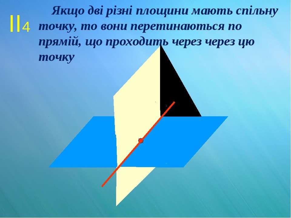 II4 Якщо дві різні площини мають спільну точку, то вони перетинаються по прям...