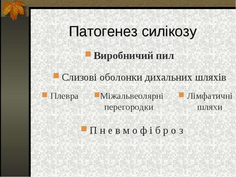 Патогенез силікозу Виробничий пил Слизові оболонки дихальних шляхів Плевра Мі...