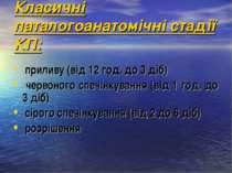 Класичні паталогоанатомічні стадії КП: приливу (від 12 год. до 3 діб) червоно...