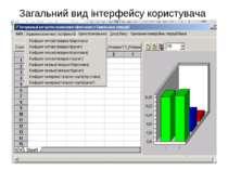 Загальний вид інтерфейсу користувача
