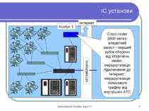 ІС установи Корпус 1 оптоволокно Інтернет Cisco router 1800 series: апаратний...
