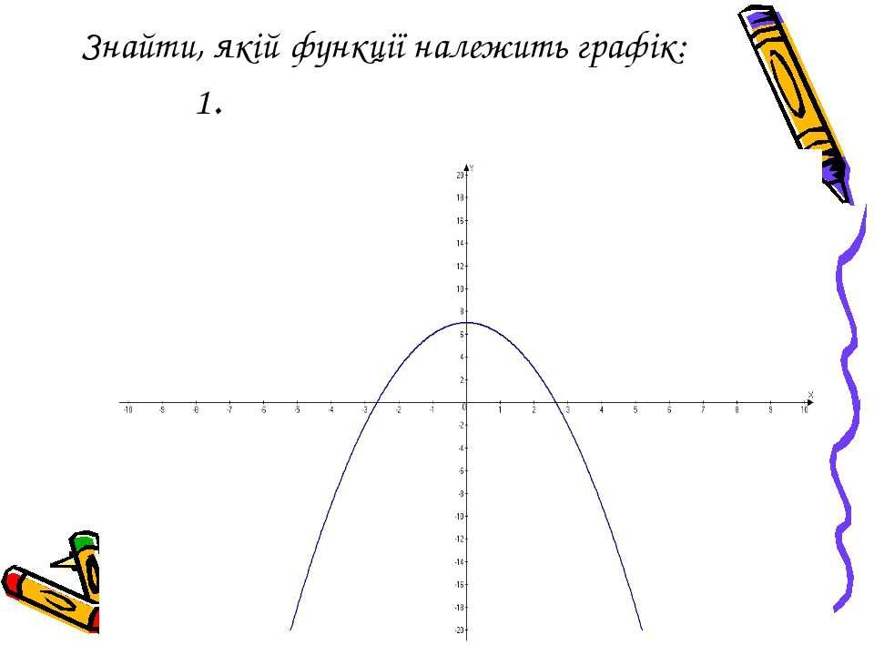 Знайти, якій функції належить графік: 1.