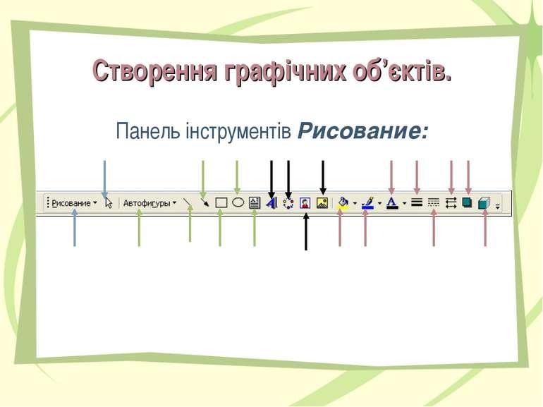 Створення графічних об'єктів. Панель інструментів Рисование: