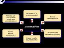 Характеристики КЛЛ Висока світловіддача Висока якість коліропедачі Підходе дл...