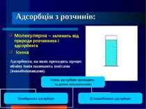 Адсорбція з розчинів: Молекулярна – залежить від природи розчинника і адсорбе...