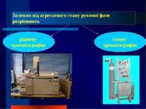 Залежно від агрегатного стану рухомої фази розрізняють рідинну хроматографію ...