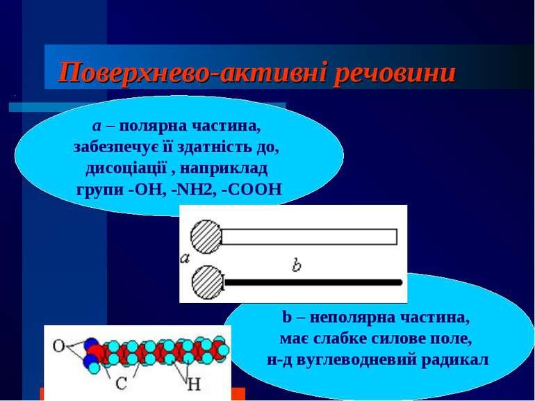 Поверхнево-активні речовини b – неполярна частина, має слабке силове поле, н-...