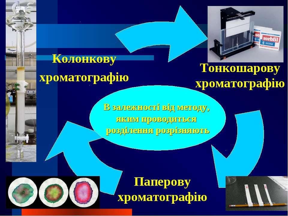 : В залежності від методу, яким проводиться розділення розрізняють