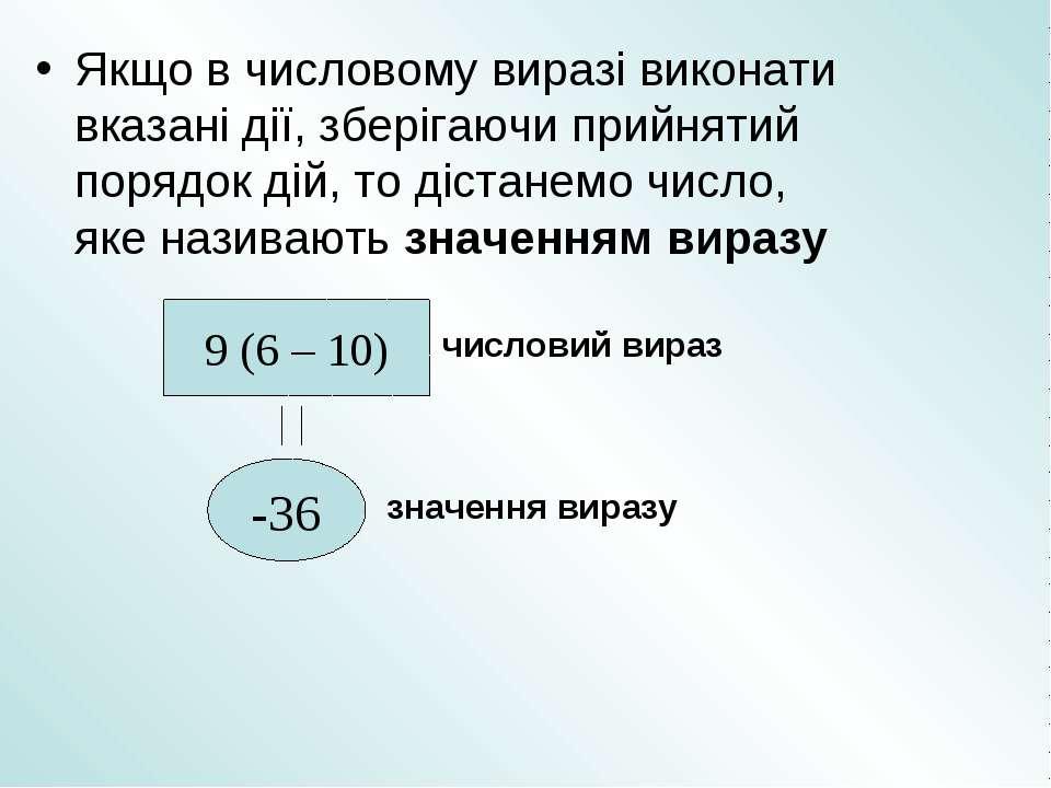 Якщо в числовому виразі виконати вказані дії, зберігаючи прийнятий порядок ді...