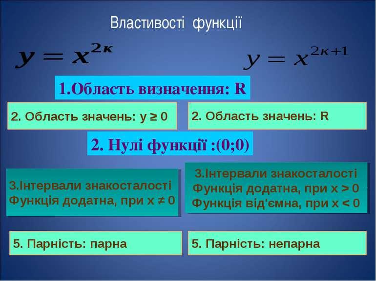 2. Область значень: y ≥ 0 1.Область визначення: R 2. Область значень: R 2. Ну...