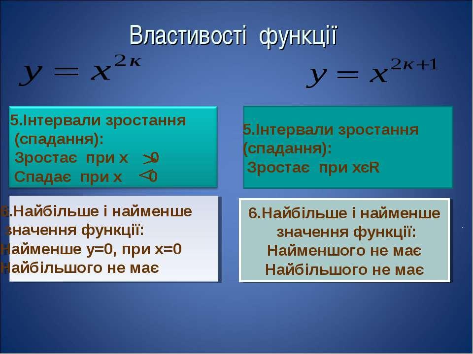 5.Інтервали зростання (спадання): Зростає при хєR 6.Найбільше і найменше знач...