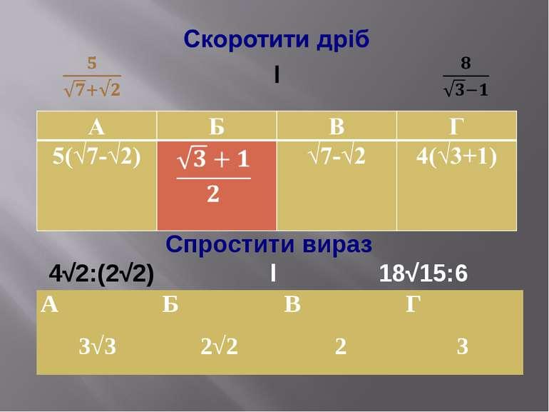 Спростити вираз 4√2:(2√2) l 18√15:6 А Б В Г 3√3 2√2 2 3