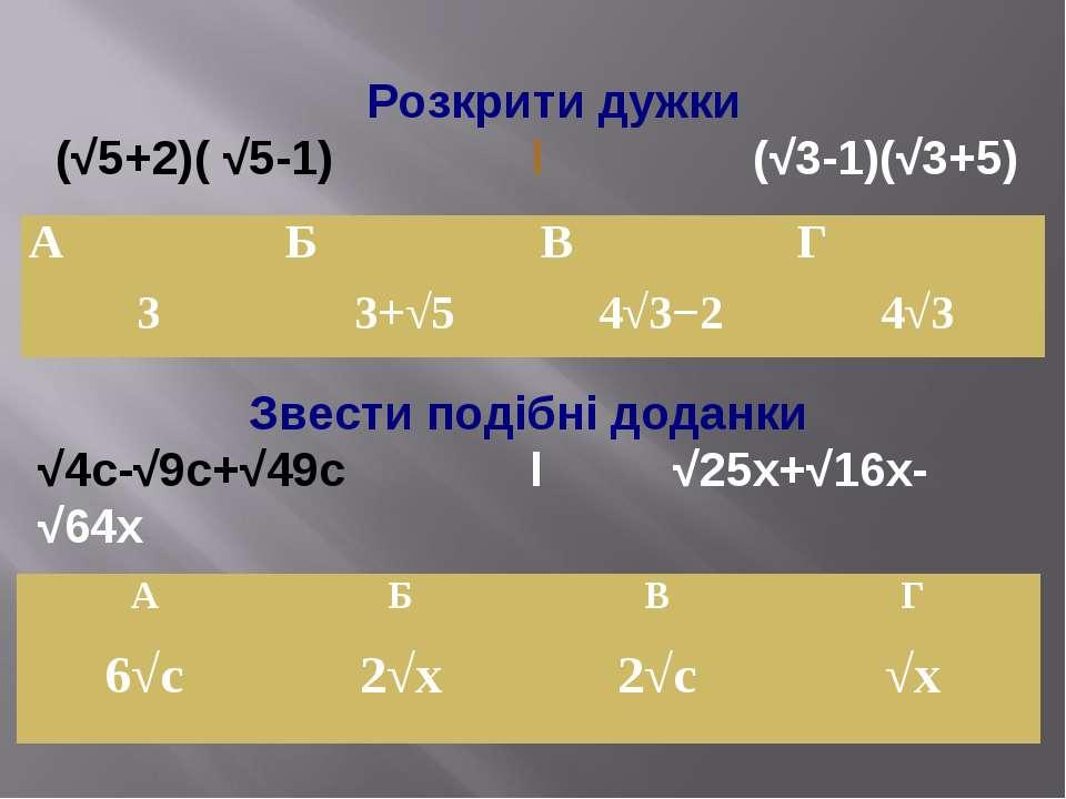 Розкрити дужки (√5+2)( √5-1) l (√3-1)(√3+5) Звести подібні доданки √4с-√9с+√4...