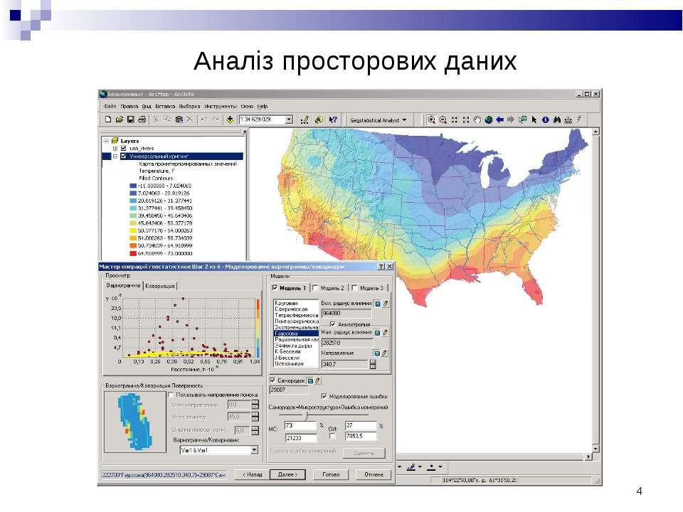 * Аналіз просторових даних