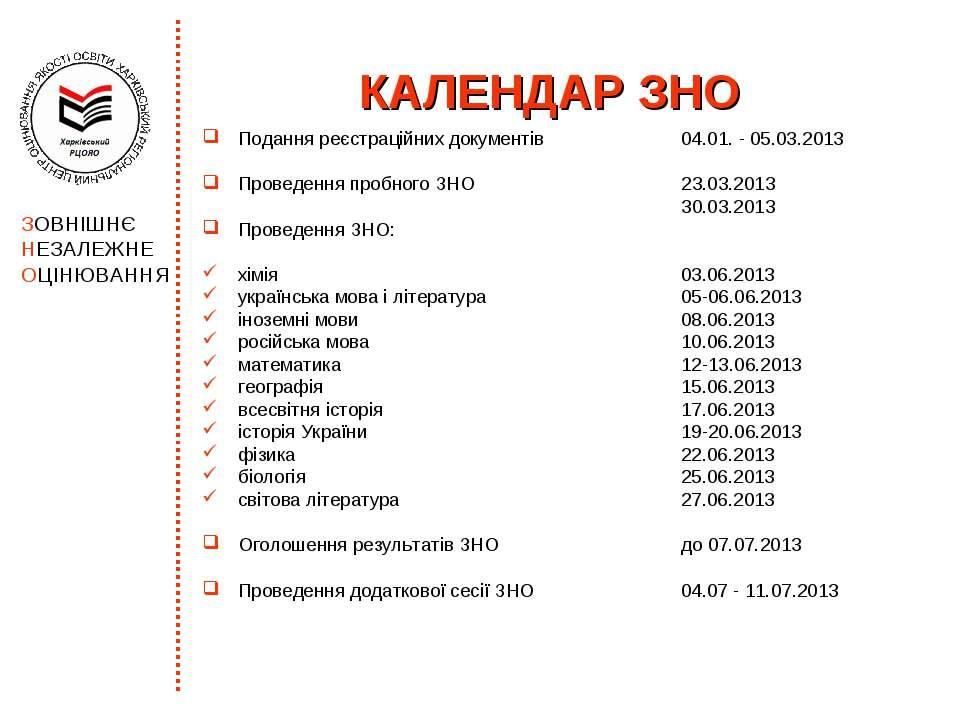 КАЛЕНДАР ЗНО Подання реєстраційних документів 04.01. - 05.03.2013 Проведення ...